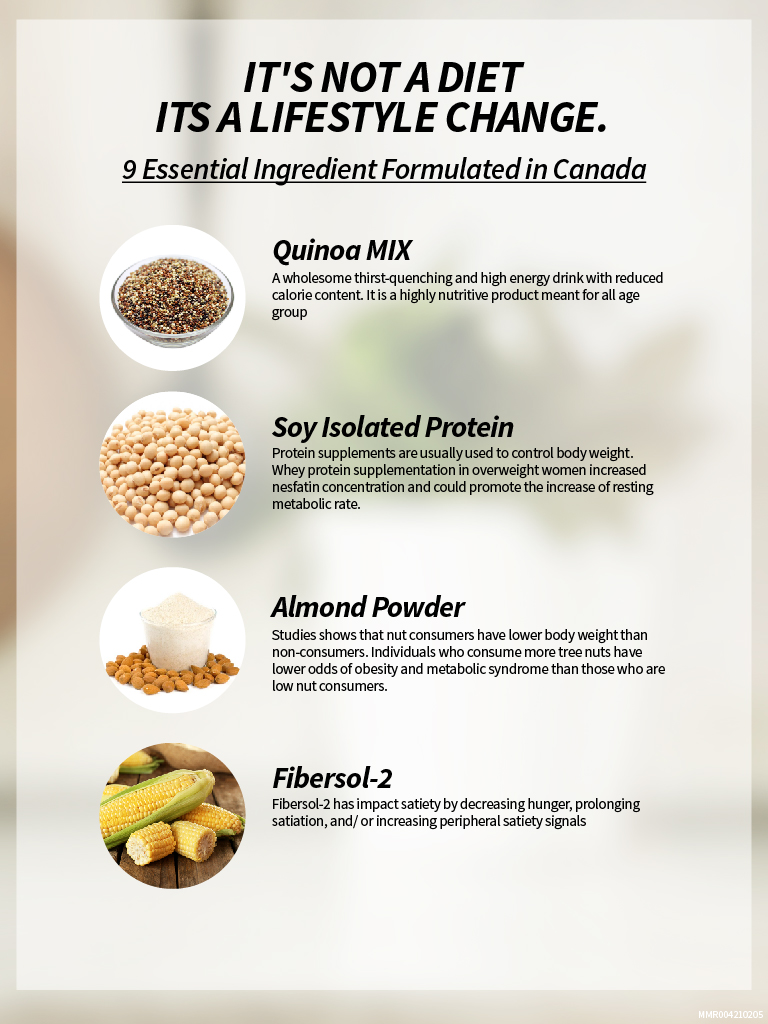 #Nutritious Cocoa Replacement Drinks-02
